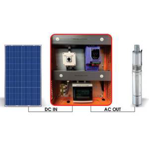 Complete AC Solar Submersible Water Pump Kits