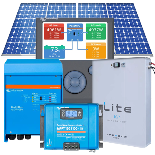 Complete Residential Grid-Interactive Hybrid Solar System Solutions